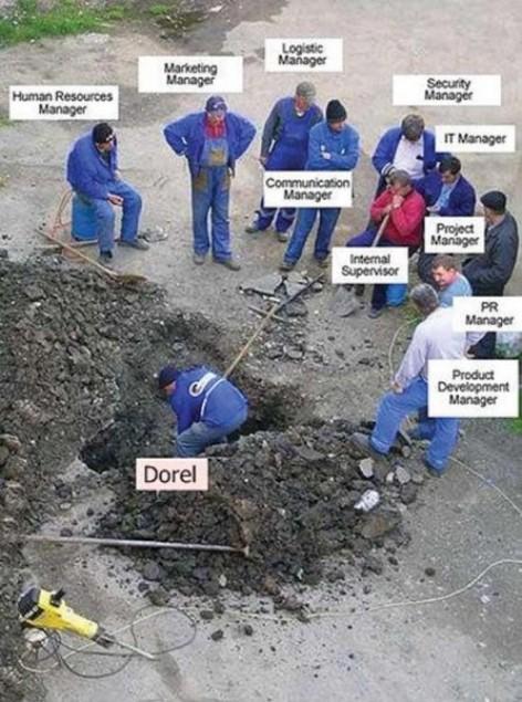 Dorel sau munca la romani